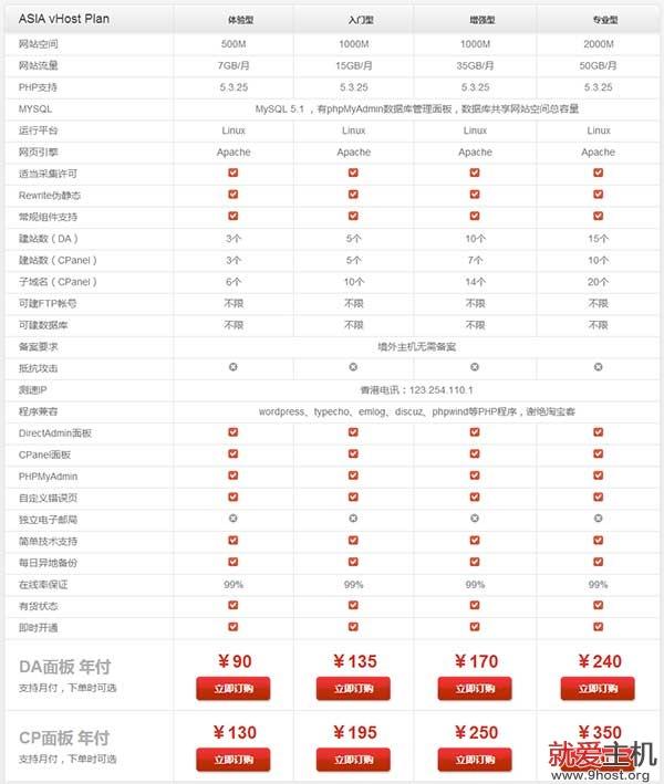 维翔主机优惠:130元年付/500MB/7GB/建3站 香港
